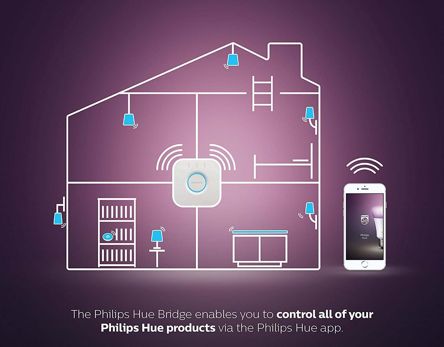 Zigbee Smart LED Pendant Lamp, Philips Hue Compatible